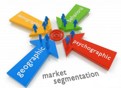 AIMS - Market Segmentation